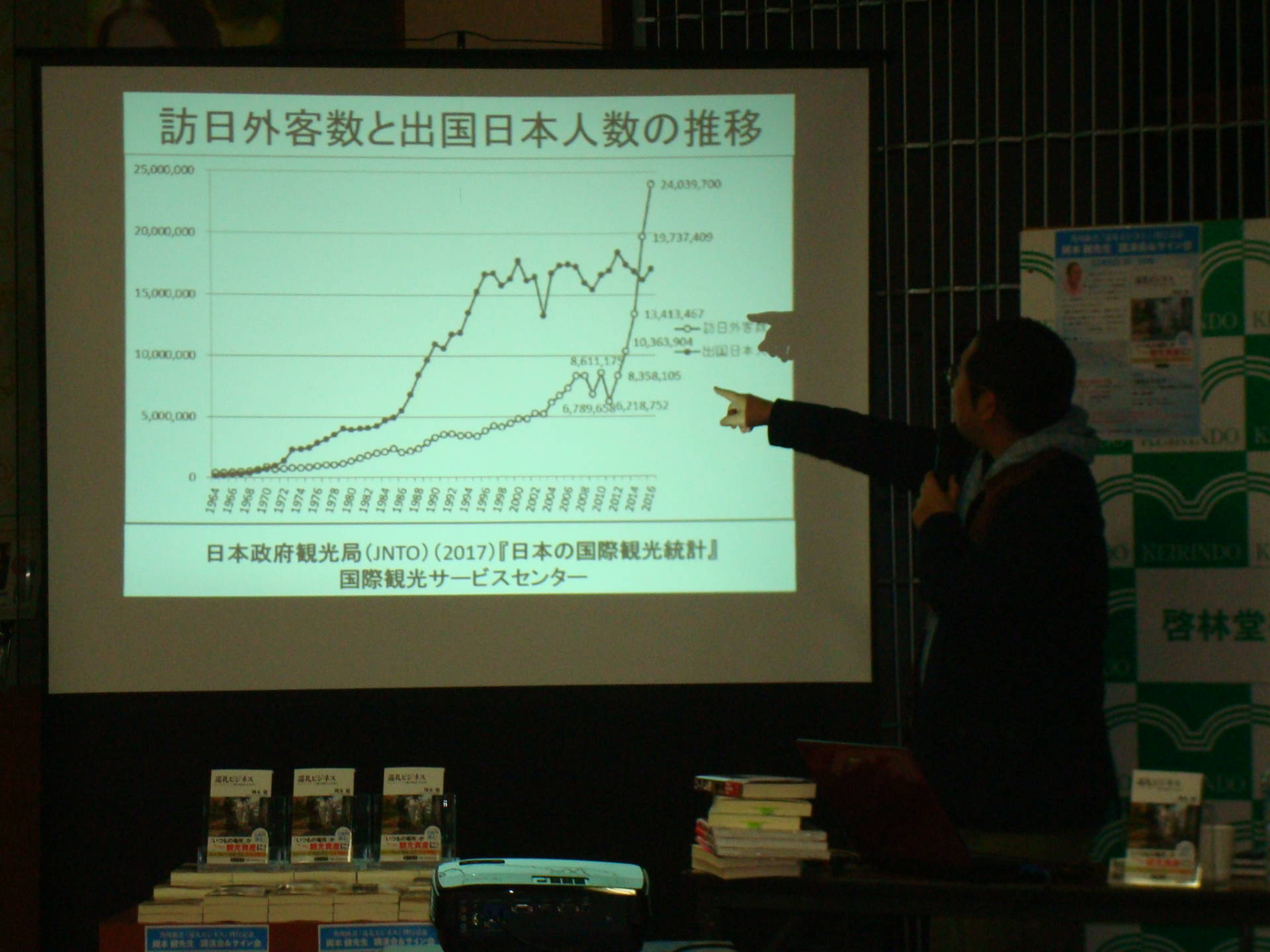 角川新書『巡礼ビジネス』刊行記念 岡本健 先生 講演会&サイン会を開催しました!
